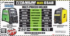 Harbor Freight Coupon TITANIUM UNLIMITED 200 PROFESSIONAL MULTIPROCESS WELDER Lot No. 64806 Expired: 5/18/19 - $649.99